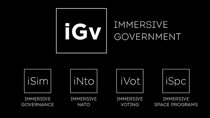 immersive government - immersive governance, nato, voting and space
